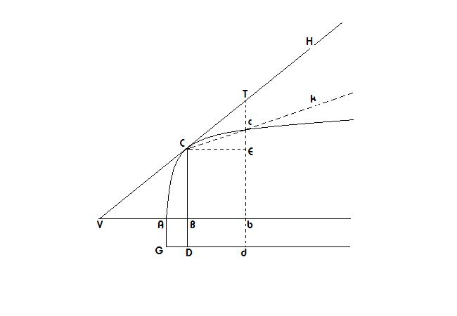 research papers in algebraic graph theory Primes: research papers these algebras have numerous applications in representation theory, number theory, algebraic geometry and integrable graph theory.